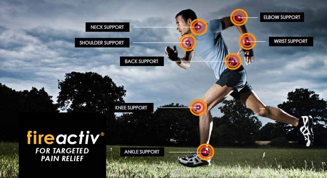 fireactiv-review-tried-and-tested-thermal-support-for-targeted-pain-relief
