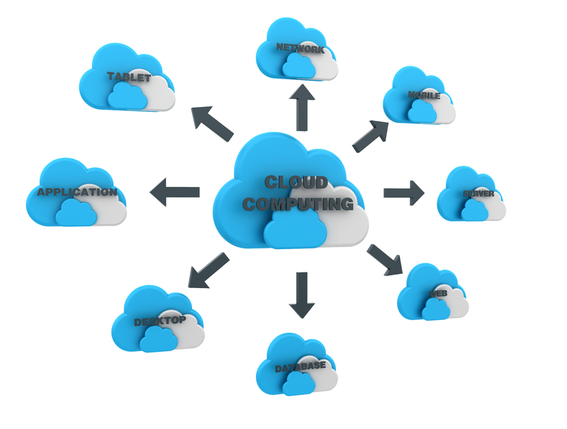 Are Cloud Computing Solutions as Green as We Think? - This Womans Word